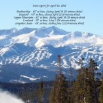 April 10, 2015 Summit County Snow Report