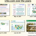 VRBO Over The Years